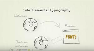 Web Design Cda